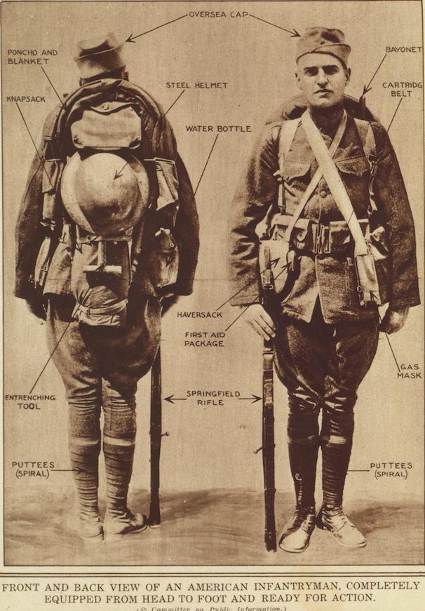 Circa 1917 U.S. Graphic